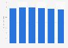 U.S. juice retail sales 2009-2014
