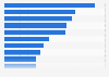 Italy: top printed media on Facebook 2016