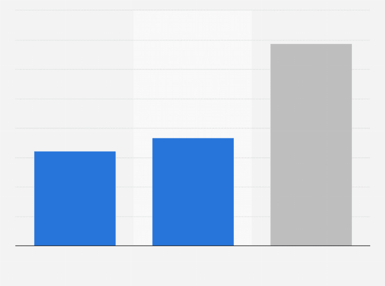 d27b6bb8b79 Répartition du nombre d habitants de la ville de Nice en 2014