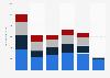 CIC : résultats annuels du pôle Activités de marché dans le monde 2013-2018