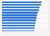 Durchschnittsalter der Hörer von privaten Lokalradios in der Deutschen Schweiz 2015