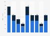 Höhe des Umweltbonus für den Kauf von Elektrofahrzeugen in Deutschland 2016
