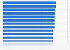 Estimation de la part de la taxe de la marque de cigarettes la plus vendue dans les pays européens 2014