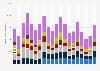 Volume des ventes d'ordinateurs personnels Allemagne T1 2009-T4 2013, par fabricant