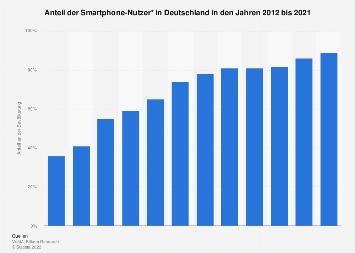 Anteil der Smartphone-Nutzer in Deutschland bis 2017