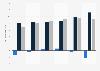 Jet Airways key financial figures 2014-2017