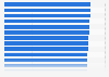 Buscadores online: uso para facilitar las búsquedas según país de residencia UE 2016