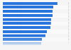 Sitios de información con más usuarios españoles 2014, por medio