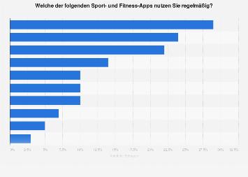 Nutzung von Sport- und Fitness-Apps in Deutschland 2016