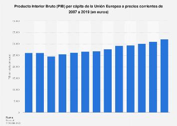 PIB per cápita en la UE a precios corrientes 2007-2018