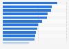 Alcance de los principales vendedores de publicidad online Alemania 2015
