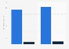 Inversiones en publicidad exterior y en el cine Alemania 2013-2014