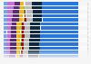 Cuota de mercado mensual de los principales navegadores de Internet 2012-2015