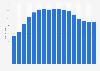 Número de tiendas Abercrombie & Fitch en el mundo 2014