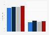Marcas de soju líderes a nivel mundial  según el volumen de ventas 2014-2017