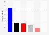 Wählerwanderung der Nichtwähler bei der Landtagswahl in Mecklenburg-Vorpommern 2016