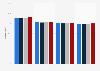 Cobertura de Internet por velocidad, Asturias 2014-2017