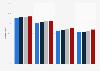 Cobertura de Internet por velocidad, Cantabria 2014-2017