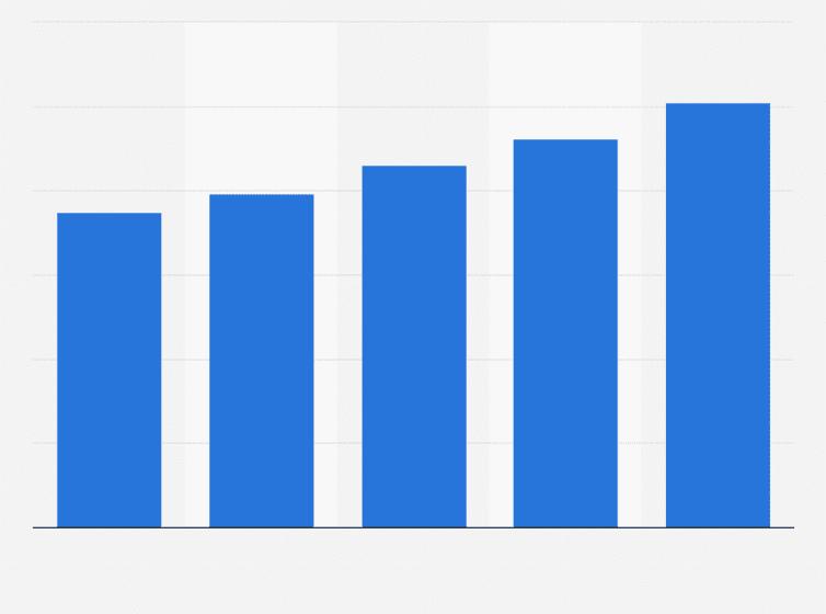 Number of registered Italians in the UK | Statista