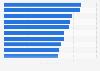 NRI-Subindex-Werte für Österreich 2016