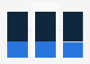 Umsatzverteilung bei der Bauer Media Group bis 2015 (nach Regionen)