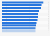 Umfrage zu den Kriterien für die Wahl des Stromversorgers in Deutschland 2016