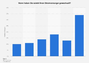 Umfrage zum letzten Wechsel des Stromversorgers in Deutschland 2016
