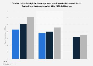 Tägliche Nutzungsdauer von Kommunikationsmedien in Deutschland 2017
