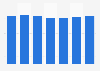Coût moyen par étudiant en CPGEen France 2000-2016