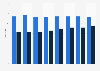 Number of stores of Briscoe Group Limited in New Zealand 2012-2019, by branch type