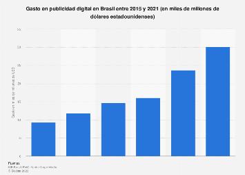 Gasto anual en publicidad digital Brasil 2008-2017
