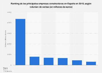 Ranking de las principales constructoras según ventas España 2016