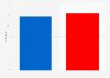 Election 2016: preliminary results for the Senate