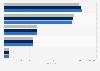 Número de establecimientos de minoristas de mejoras para el hogar en EE. UU. 2011-2013