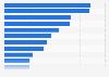 Fabricantes de turismos líderes a nivel mundial según el volumen de producción 2016