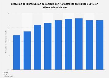 Producción de vehículos en Norteamérica 2010-2018