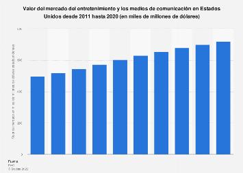 Valor del mercado del entretenimiento y los medios de comunicación de EE. UU. 2015 - 2019