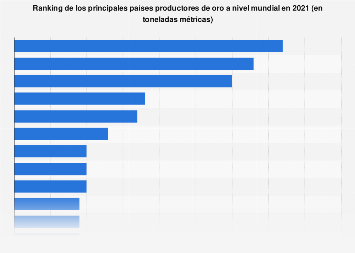 Países líderes en la producción de oro a nivel mundial 2018