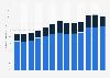 Deuda pública como porcentaje del producto interior bruto 2010-2020