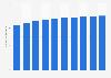 Número de usuarios de redes sociales Reino Unido 2012-2018