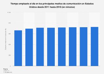 Consumo medio diario en los principales medios de comunicación EE. UU. 2011-2018