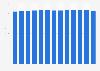 UE-28: Índice de precios al consumo armonizado mensual en 2014
