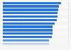 Consumo online de contenidos multimedia en países europeos 2016