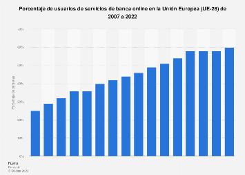 Penetración de la banca en línea en la Unión Europea 2007-2017