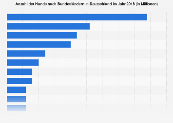 Schulden Bundesligavereine 2020