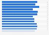 Usuarios que preferían webs de imágenes online gratis por país UE 2016