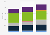 Italy: content and digital advertising market 2013-2015
