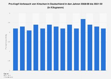 Pro-Kopf-Verbrauch von Kirschen in Deutschland bis 2017/18