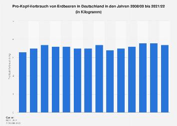 Pro-Kopf-Verbrauch von Erdbeeren in Deutschland bis 2017/18