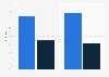 Umfrage unter Internetnutzern in Österreich zur Wahrnehmung von Online-Werbung 2016